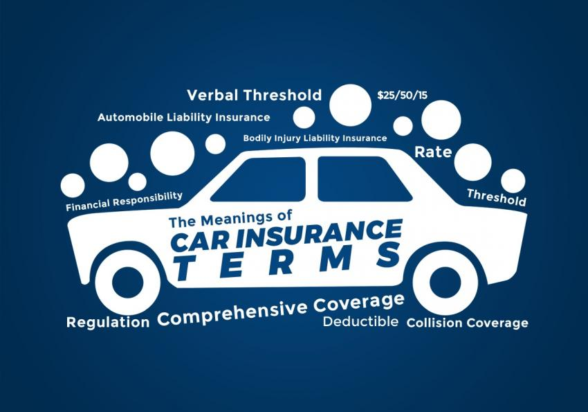 Learn the Meanings of Car Insurance Terms